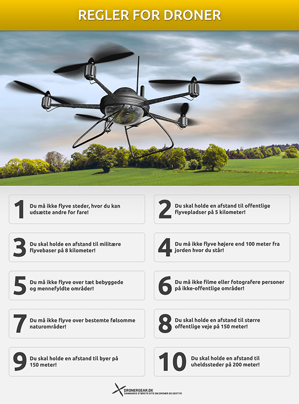 Drone regler